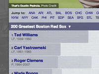 200 Greatest Boston Red Sox