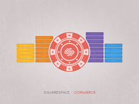 Squarespace Commerce