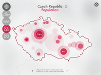 Czech Republic Population