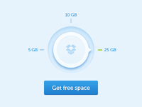 Dropbox free space dial button