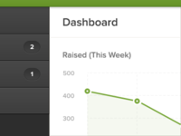 Dribbble-dashboard-exploration_teaser