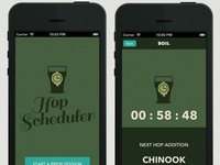 Introducing HopScheduler