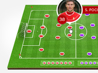 Football match 3D overview