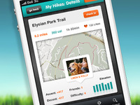 Hike Details - iPhone app
