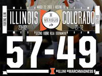 Final Score Graphic vs. Colorado