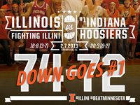 Final Score Graphic vs. #1 Indiana