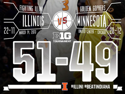 Final Score Graphic vs. Minnesota
