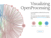 OpenProcessing Visualization