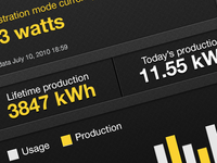 iPad Solar Energy Dashboard App