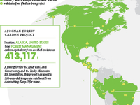 Carbon projects map