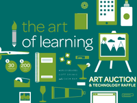 Art of Learning Poster