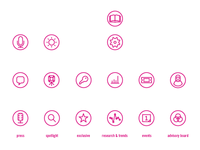 Icons for NBCU Women