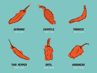 Poster of Peppers