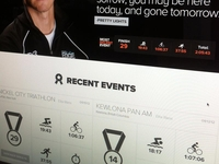 Triathlete Website