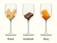 Poster wine flavours for Georgiberg