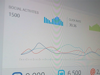 Dashboard Activity section