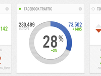 Facebook Traffic Widget