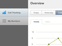 Call Tracking Preview